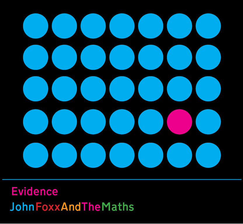 Buy Online John Foxx & The Maths - Evidence
