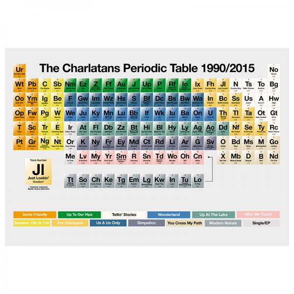 Buy Online The Charlatans - Charlatans Periodic Table A2 Poster
