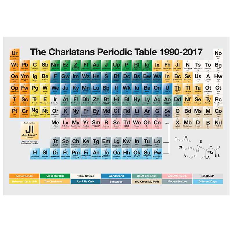 Buy Online The Charlatans - A2 The Periodic Table Print (Updated Version)